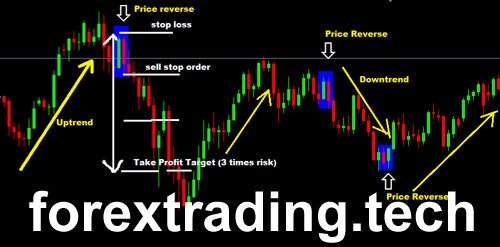 forextrading-forex-trading-tech-6990